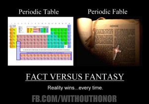 Periodic Fable