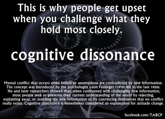 cognitive dis
